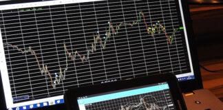 Czy ciąg Fibonacciego można wykorzystać do maksymaliacji zysków na rynku Forex